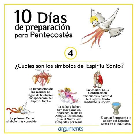 Espíritu Santo: 10 infográficos para conocerlo mejor