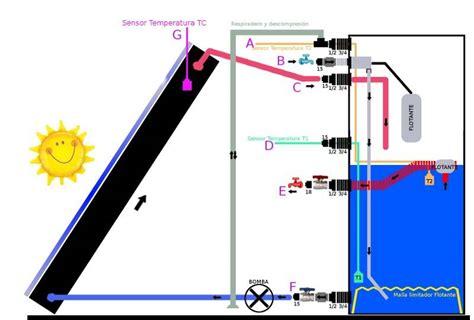 Esquema completo   Mi calentador solar de fabricación casera