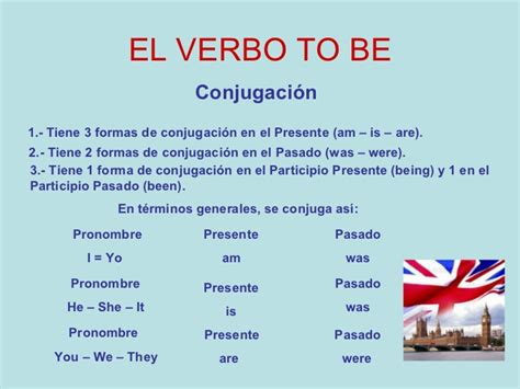 esquema de ingles verbos   Buscar con Google   alejo ...