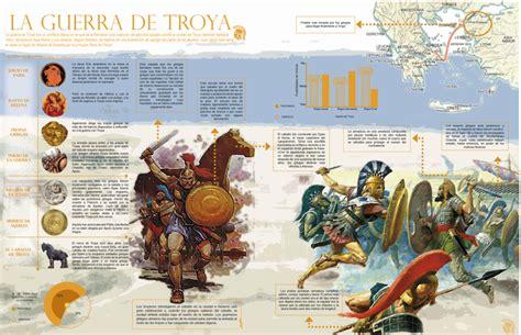 Esquema sobre la guerra de Troya. Pincha en la imagen y ...