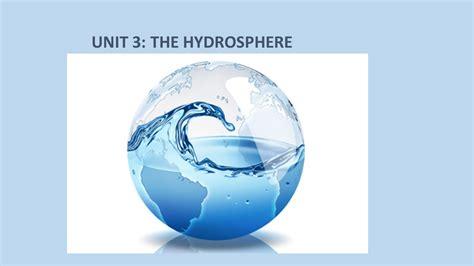 Esquemas de Social Science 4 Primaria: UNIT3: THE HYDROSPHERE