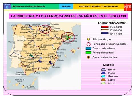 Esquemas historia de España Bachillerato