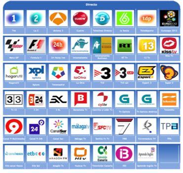 Estado de canales de televisión en la tablet o en el móvil ...