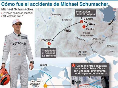 Estado de salud de Michael Schumacher se mantiene