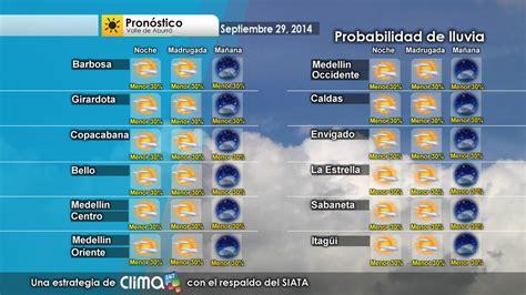 Estado del tiempo 24/7 para el 30 de septiembre en ...
