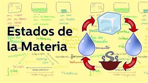 Estados de la materia - Química - Educatina - YouTube