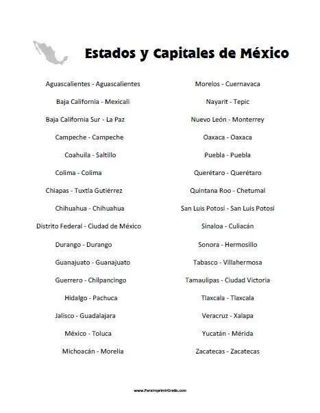 Estados y capitales de México   Datos curiosos en 2018 ...