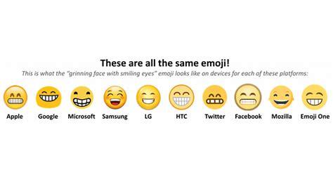 Este emoji tiene un significado distinto en cada teléfono ...