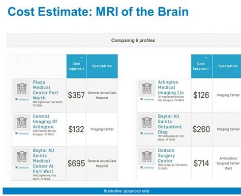 Estimate Costs and Find Doctors & Hospitals with Provider ...