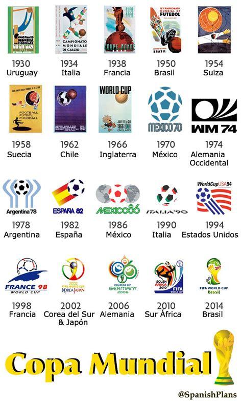 Estos  logos  son los iconos que han usado en las copas de ...