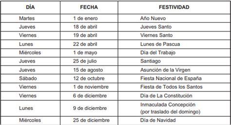 Estos son los días festivos que habrá en toda Cantabria en ...