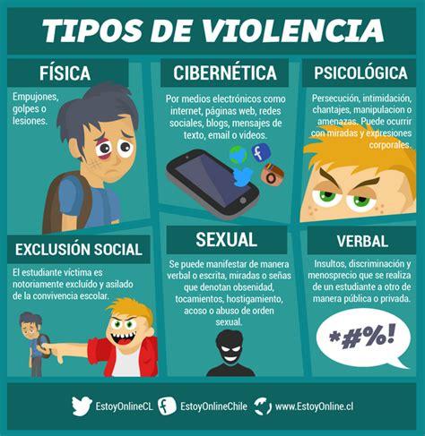 EstoyOnline on Twitter:  Existen muchos tipos de violencia ...