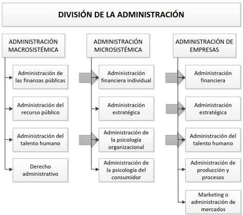 Estrategia empresarial. Formulación, planeación e ...