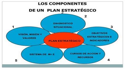 Estrategia nacional de desarrollo 2010 2030, ley  Foda ...