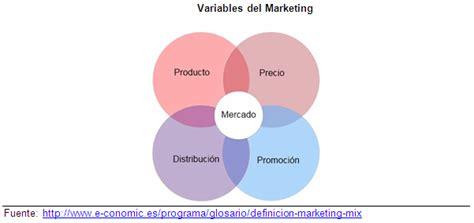 Estrategias de Marketing Internacional - Monografias.com