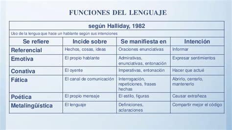 Estrategias para el desarrollo del lenguaje en la primera ...
