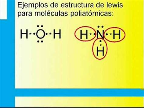 Estructura de Lewis - YouTube