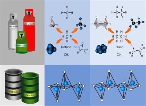 Estructura del carbono. Características generales de los ...