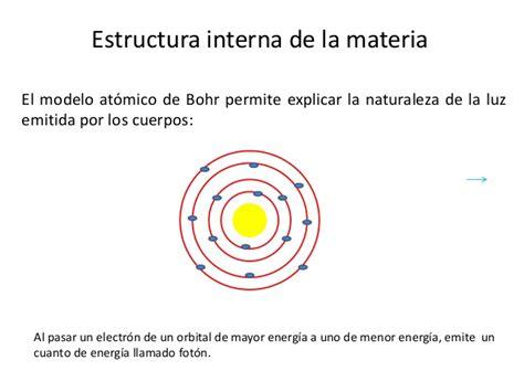 Estructura interna de la materia