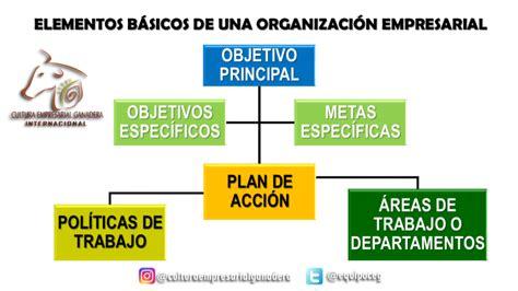 Estructura Organizacional en la Empresa Ganadera – Cultura ...
