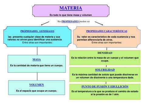 Estructura Y Diversidad De La Materia