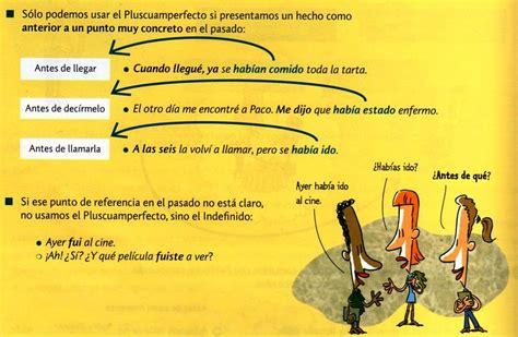 Estude o Pretérito mais que Perfeito – Espanhol Enem ...