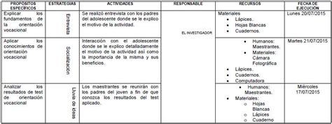 Estudio de caso: Orientación vocacional   Monografias.com