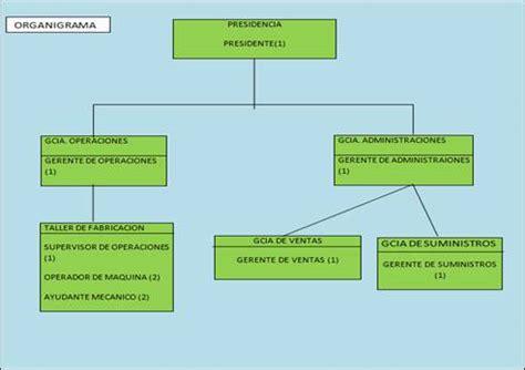 Estudio de ingeniería de métodos, Mecanizados Córdova C. A ...