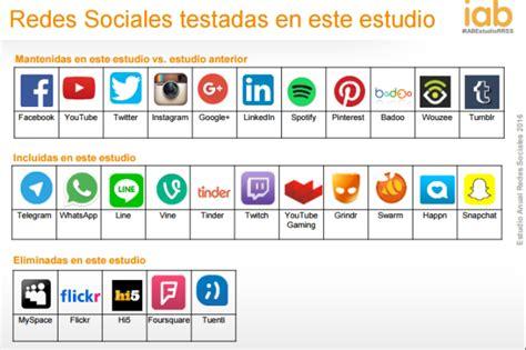 Estudio sobre Redes Sociales 2016 IAB « Luces y Sombras de ...