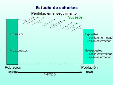 Estudios de cohortes (página 2) - Monografias.com