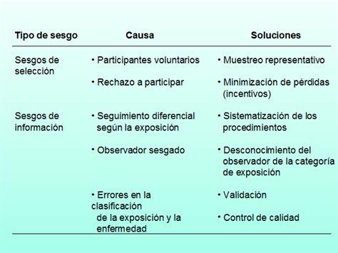 Estudios de cohortes  página 2    Monografias.com