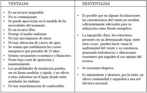 Estudios Económicos - La energía eólica en la provincia de ...