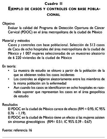 Estudios epidemiológicos de casos y controles. Fundamento ...