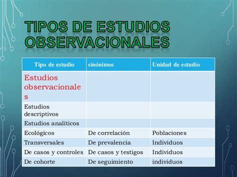 ESTUDIOS OBSERVACIONALES(OBSERVACIONALES, DESCRIPTIVOS ...