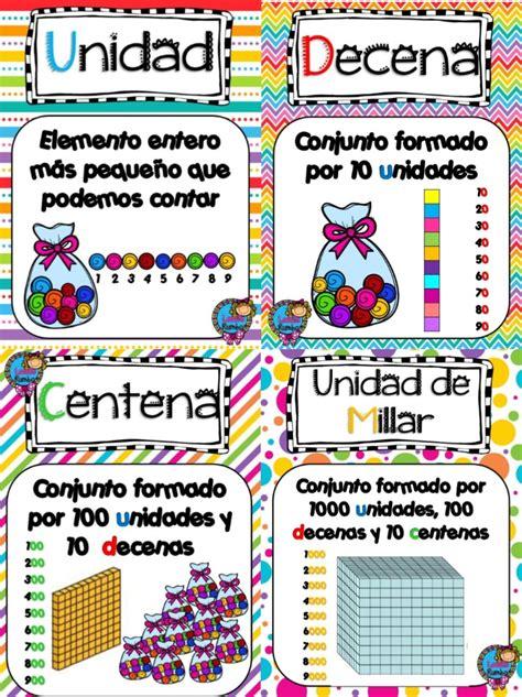 Estupendos diseños para enseñar y aprender las unidades ...