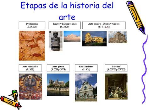 Etapas de la historia del arte