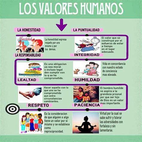 Etica y moral: Cuadros comparativos con valores humanos ...