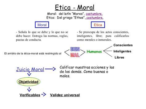 Ëtica y moral