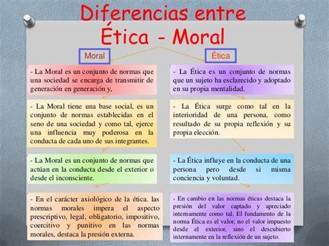 Etica y moral presentaciones