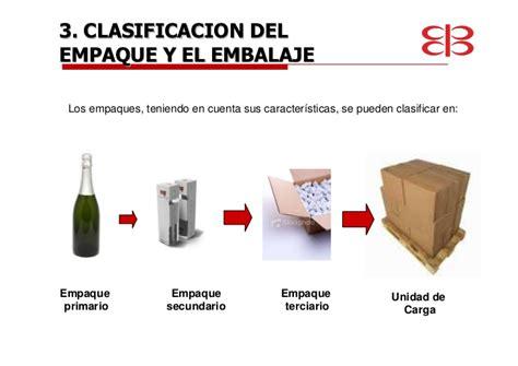 Etiqueta, envase, empaque, embalaje