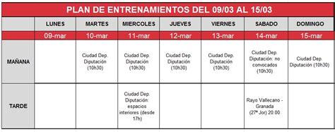 Etiqueta: Plan de Entrenamientos - GranadaDigital