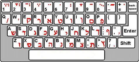 Etiquetas con letras hebreas para el teclado (Hebrew ...