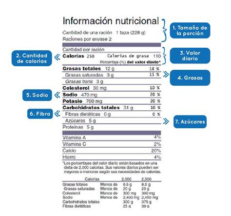 Etiquetas Nutricionales