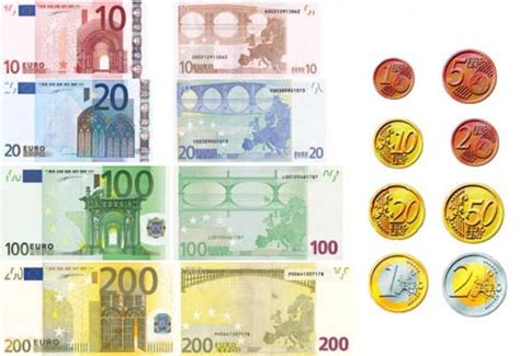 Euro, Moeda em Portugal