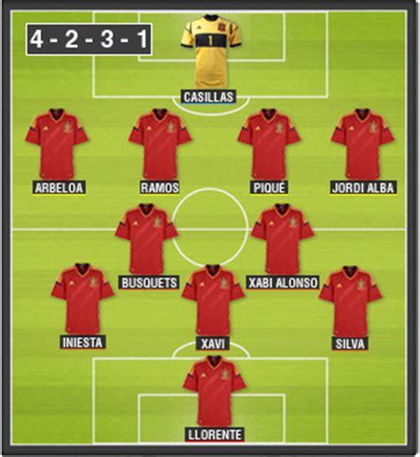 Eurocopa 2012 - MARCA.com