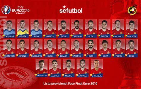 Eurocopa 2016: Los MVP de la Roja | Marca.com