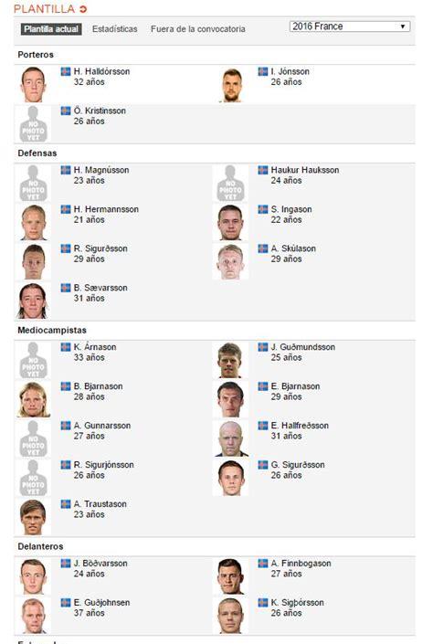 Eurocopa 2016: ¿por qué el apellido de los islandeses ...