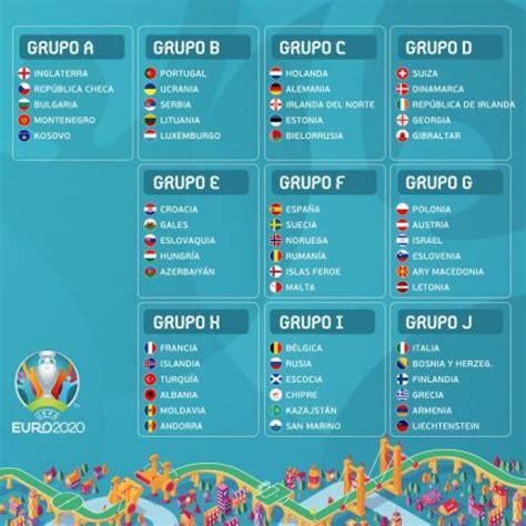Eurocopa 2020: así quedaron los grupos de la fase de ...