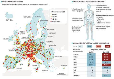 Europa enferma por contaminación | Inspira, Salud Infancia ...