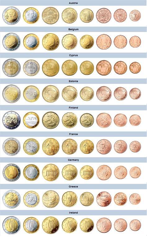 Eurozone Package Complete Euro Sets [set27]